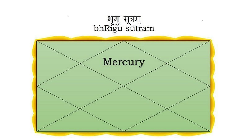 Mercury in the First House