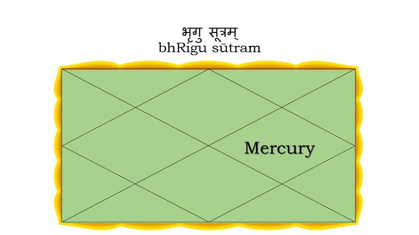 Mercury in the Tenth house