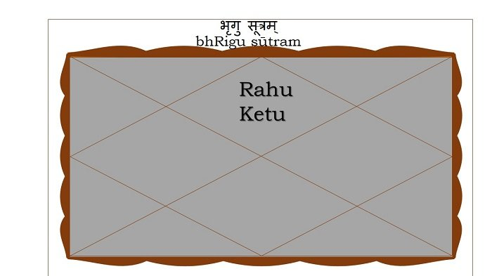 Rahu or Ketu in the First house