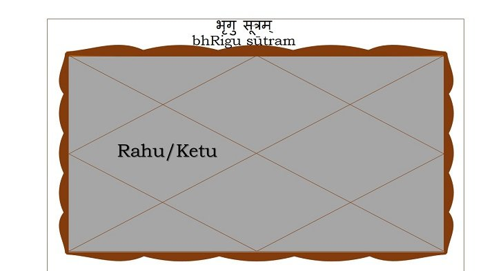 Rahu or Ketu in the Fourth house