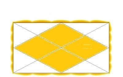 Bhava Classification – The Three Quadrants